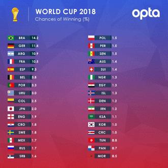R sultats coupe du monde en direct scores des matchs - Regarder la finale de la coupe du roi en direct ...
